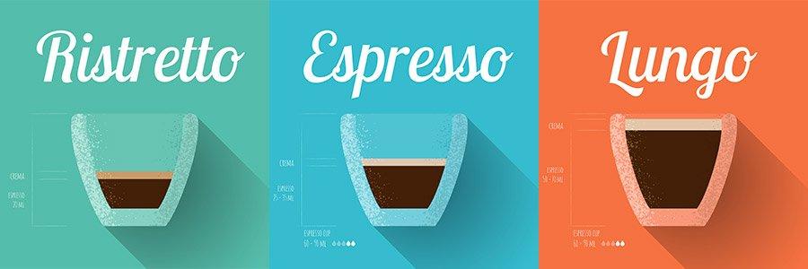 ristretto VS espresso VS lungo