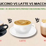 Difference between Cappuccino, Latte and Macchiato