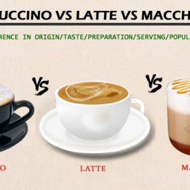 All you need to know about ? latte macchiato